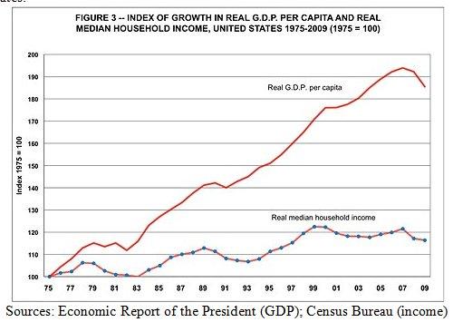 Acumulación  capitalista,  tecnología,  empleo,  desempleo  y explotación  del proletariado.  Marx. Graph_a_aug2013
